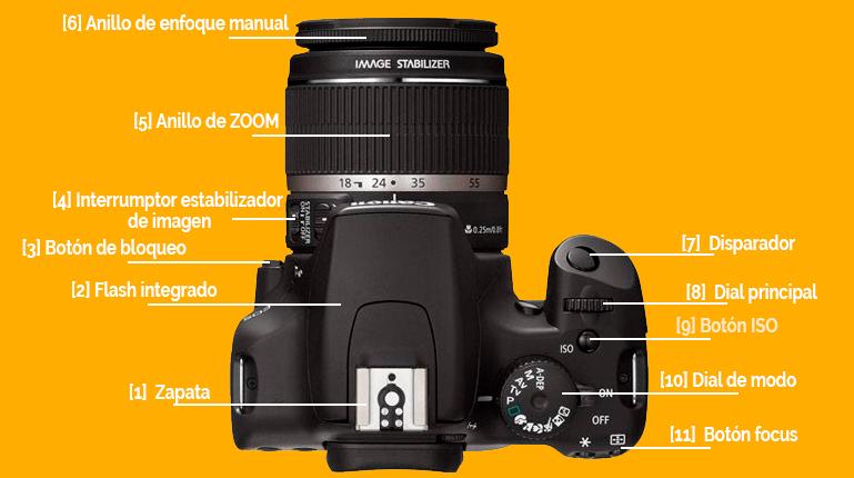 partes externas de una cámara fotográfica réflex digital