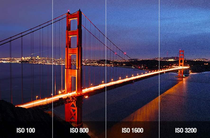 que es ISO en fotografía
